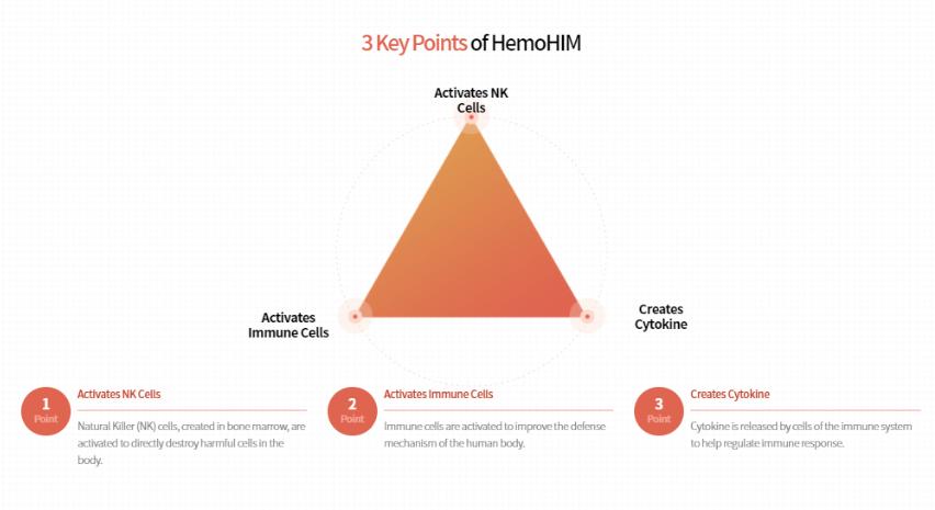 Les bienfaits de hemohim